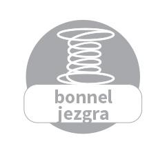 bonell jezgra u sjedištu kutne garniture ibiza