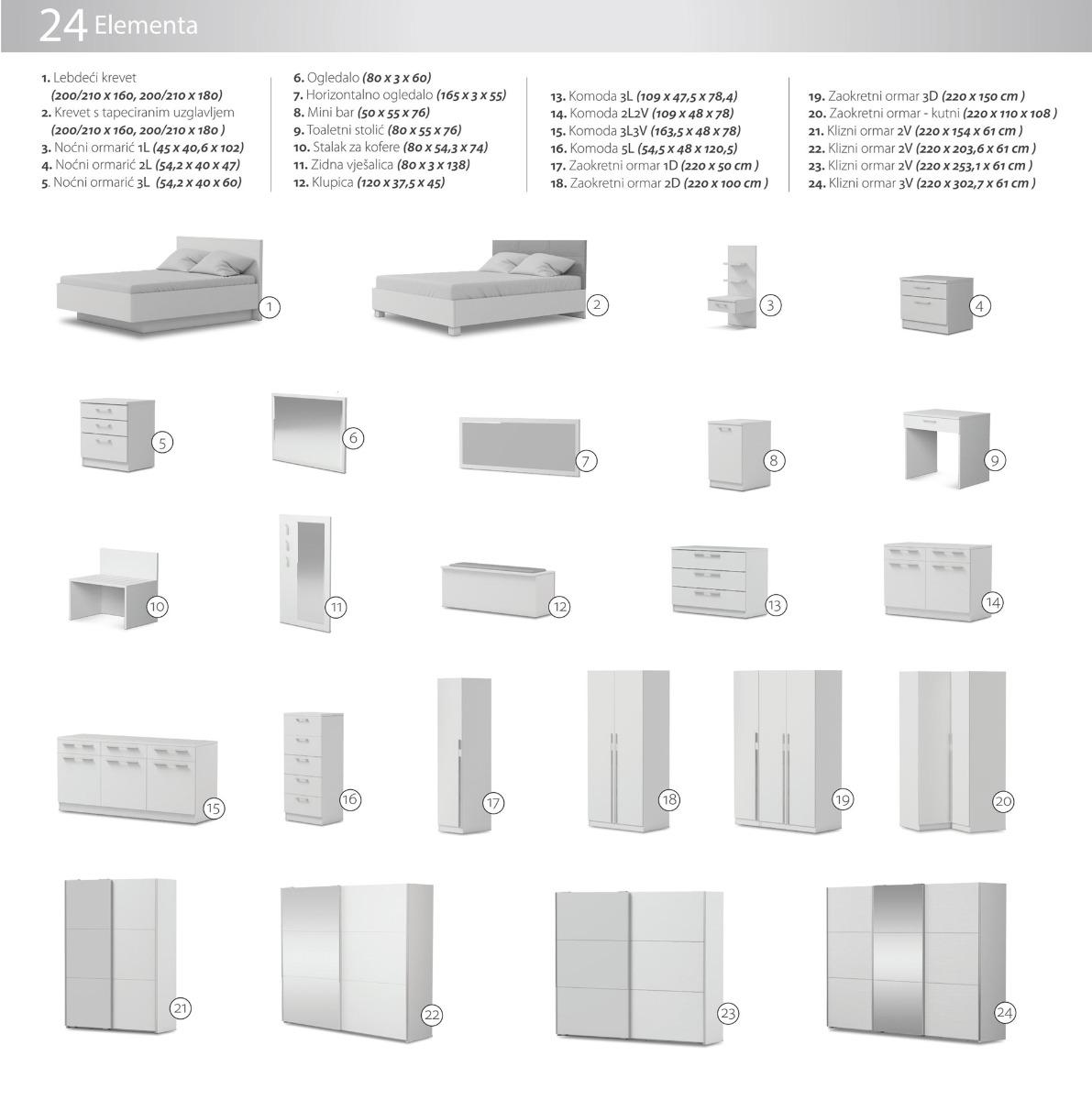 cvita-prodajni-alat-elementi