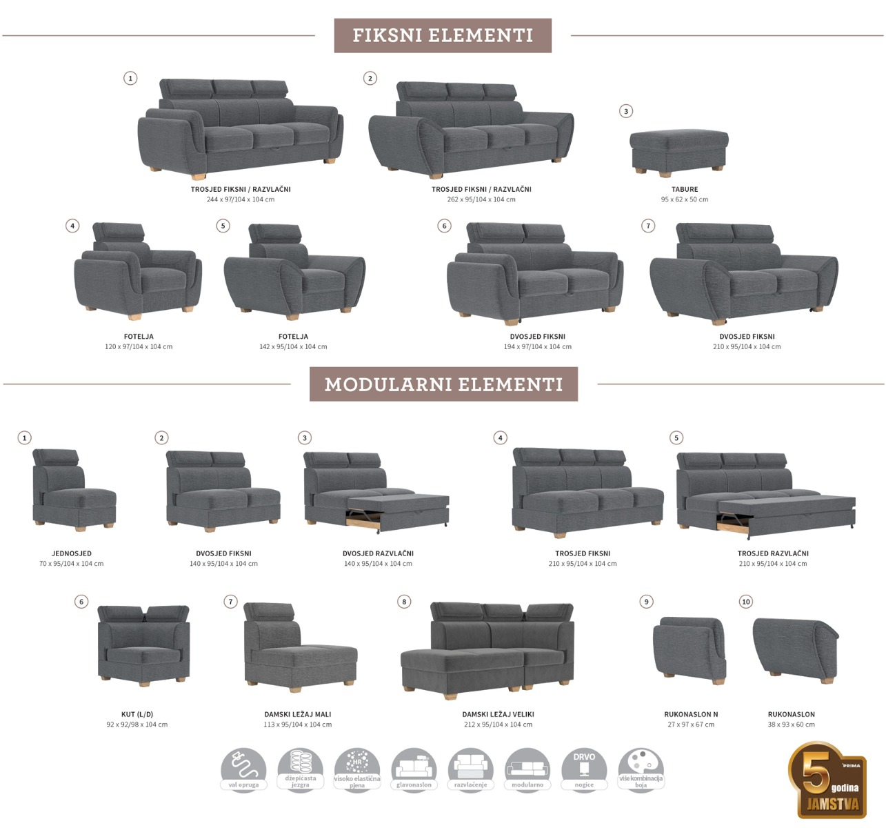 oviedo-premium-garniture-elementi