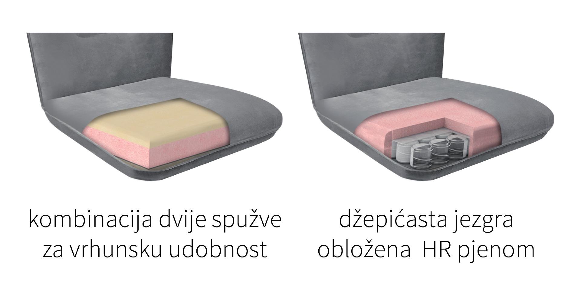 Kvaliteta sjedenja Prima blagovaonske stolice